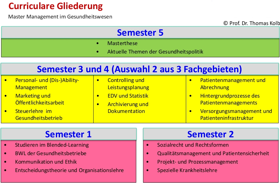 hsrm bachelor thesis leitfaden