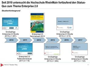 © Prof. Dr. Thorsten Petry, HS RheinMain: Enterprise 2.0 Studie 2017 - Studienhintergrund