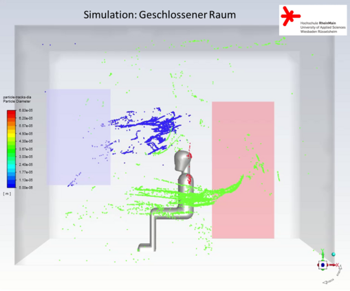 Simulation: Closed room © Hochschule RheinMain.
